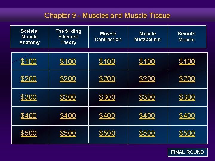 Chapter 9 - Muscles and Muscle Tissue Skeletal Muscle Anatomy The Sliding Filament Theory