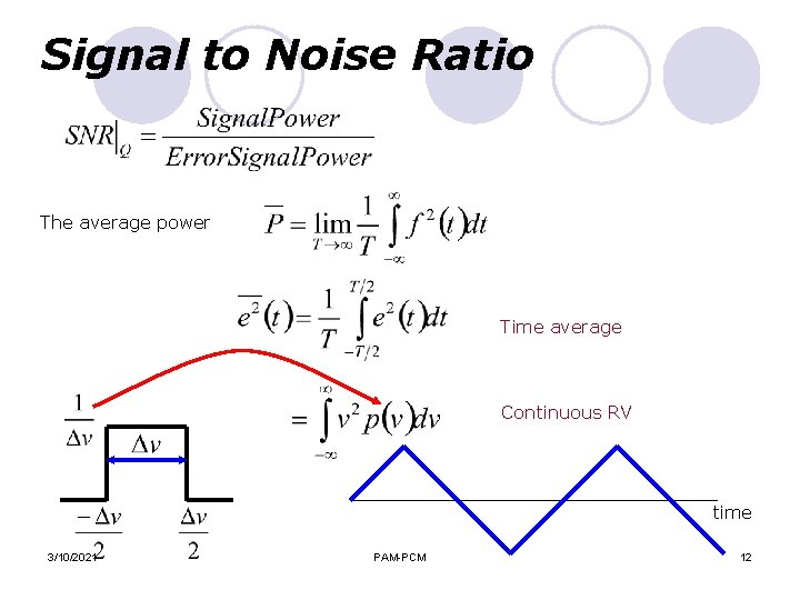 Signal to Noise Ratio The average power Time average Continuous RV time 3/10/2021 PAM-PCM