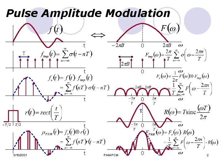 Pulse Amplitude Modulation t 0 t 0 T T 0 t 3/10/2021 t PAM-PCM