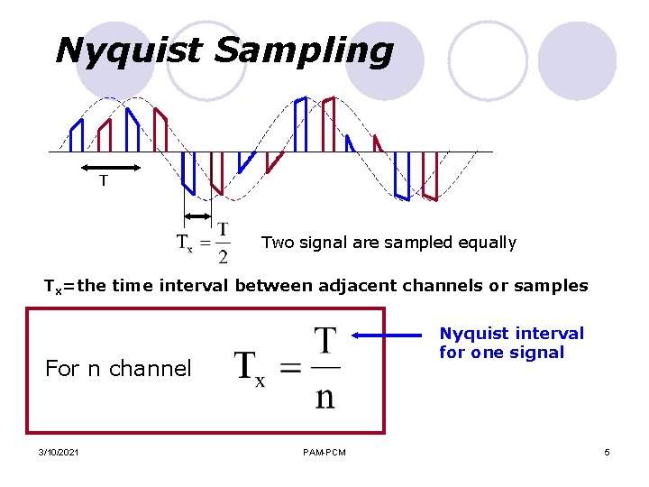 Nyquist Sampling T Two signal are sampled equally Tx=the time interval between adjacent channels