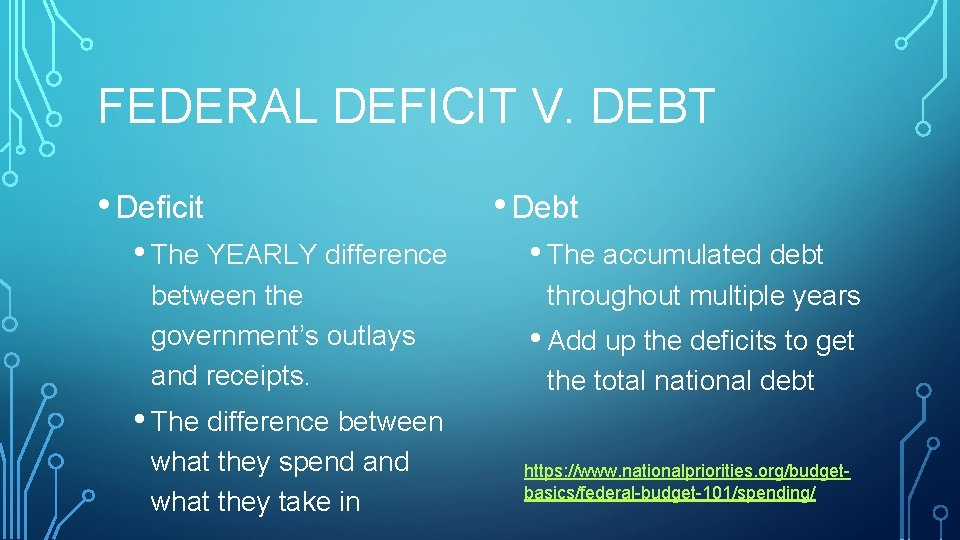 FEDERAL DEFICIT V. DEBT • Deficit • The YEARLY difference between the government's outlays