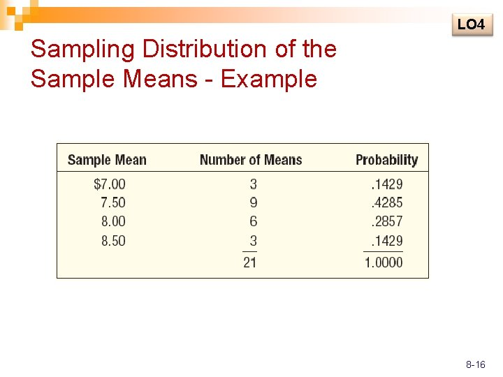 LO 4 Sampling Distribution of the Sample Means - Example 8 -16