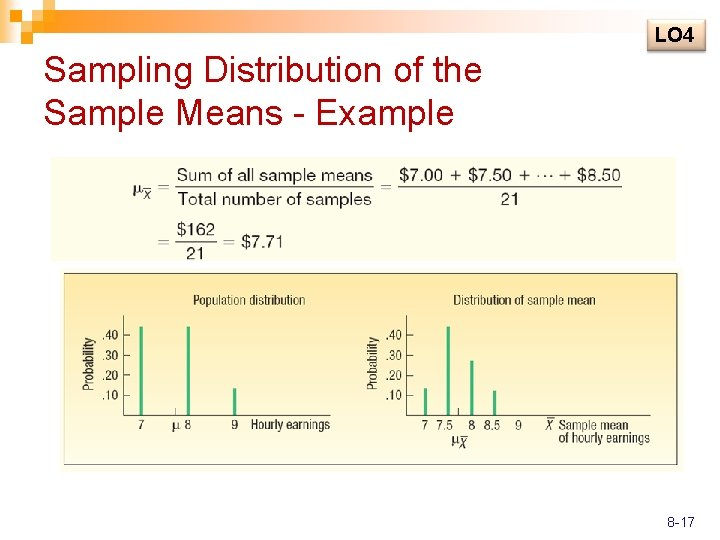LO 4 Sampling Distribution of the Sample Means - Example 8 -17