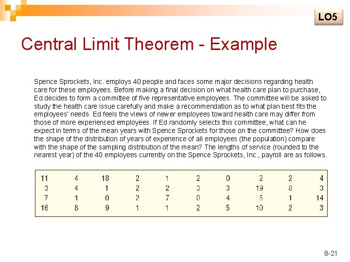 LO 5 Central Limit Theorem - Example Spence Sprockets, Inc. employs 40 people and