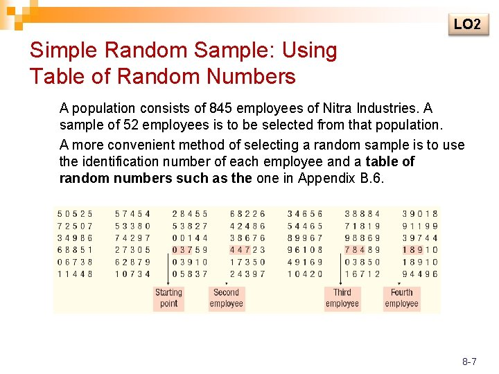 LO 2 Simple Random Sample: Using Table of Random Numbers A population consists of