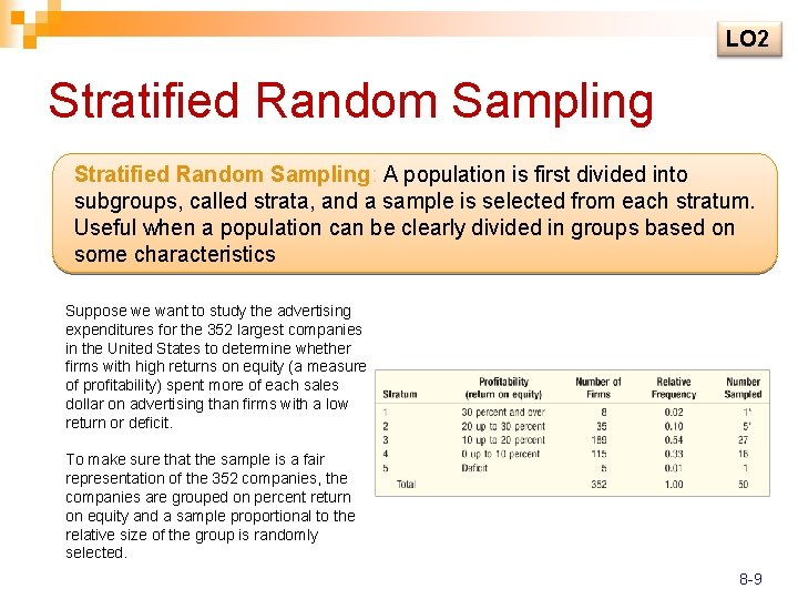 LO 2 Stratified Random Sampling: A population is first divided into subgroups, called strata,