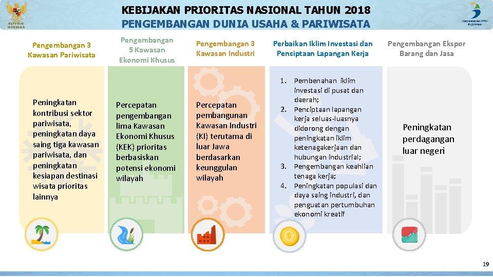 KEBIJAKAN PRIORITAS NASIONAL TAHUN 2018 PENGEMBANGAN DUNIA USAHA & PARIWISATA REPUBLIK INDONESIA Pengembangan 3