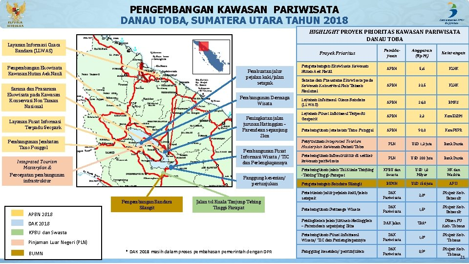 PENGEMBANGAN KAWASAN PARIWISATA DANAU TOBA, SUMATERA UTARA TAHUN 2018 REPUBLIK INDONESIA HIGHLIGHT PROYEK PRIORITAS