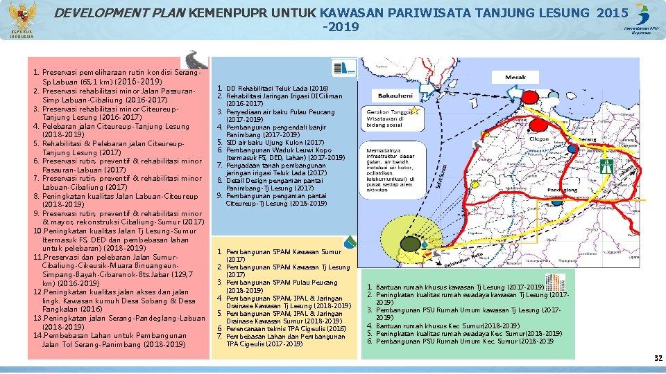 DEVELOPMENT PLAN KEMENPUPR UNTUK KAWASAN PARIWISATA TANJUNG LESUNG 2015 -2019 REPUBLIK INDONESIA 1. Preservasi