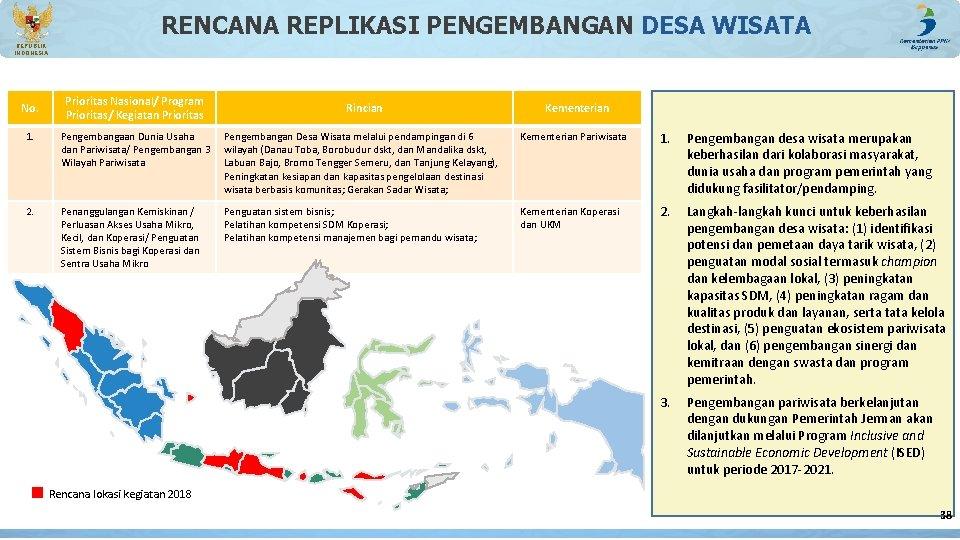 RENCANA REPLIKASI PENGEMBANGAN DESA WISATA REPUBLIK INDONESIA No. Prioritas Nasional/ Program Prioritas/ Kegiatan Prioritas