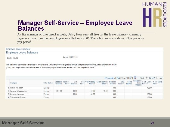 Manager Self-Service – Employee Leave Balances As the manager of five direct reports, Betsy
