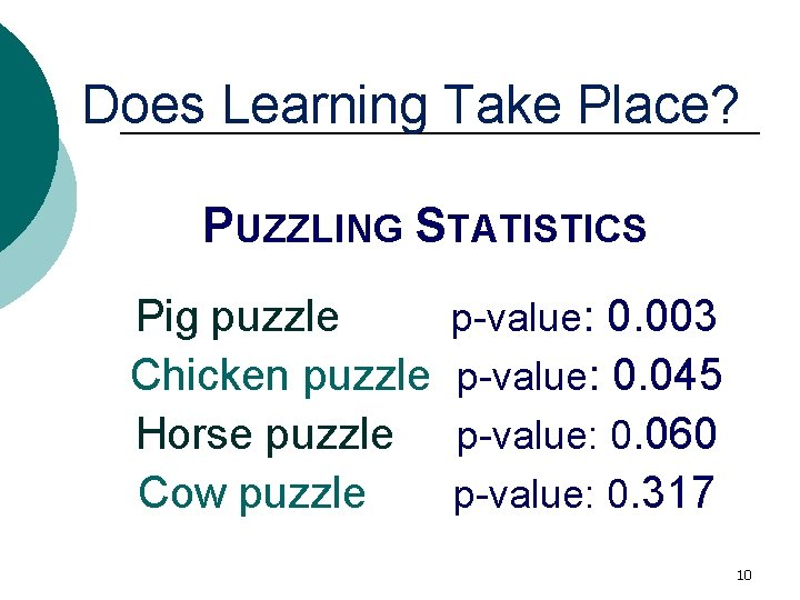Does Learning Take Place? PUZZLING STATISTICS Pig puzzle Chicken puzzle Horse puzzle Cow puzzle