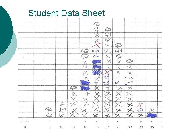 Student Data Sheet 26