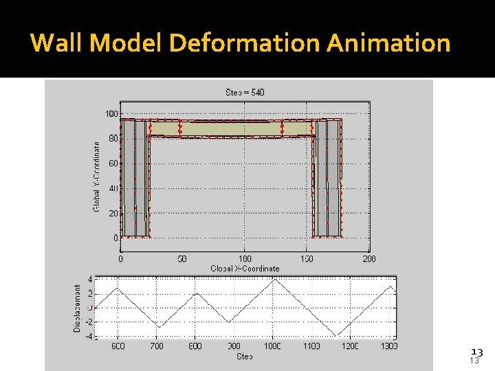 Wall Model Deformation Animation 13 13