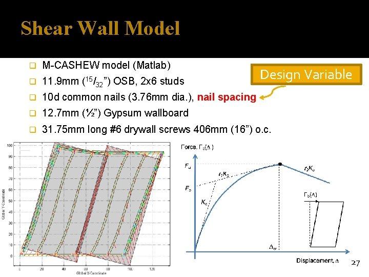 "Shear Wall Model q M-CASHEW model (Matlab) q 11. 9 mm (15/32"") OSB, 2"