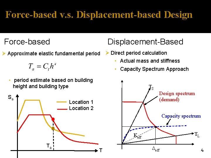 Force-based v. s. Displacement-based Design Force-based Displacement-Based Ø Approximate elastic fundamental period Ø Direct