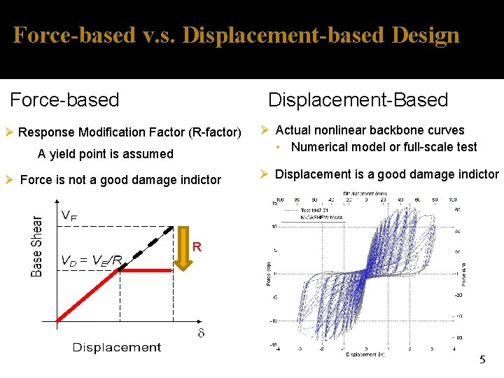 Force-based v. s. Displacement-based Design Force-based Displacement-Based Ø Response Modification Factor (R-factor) A yield