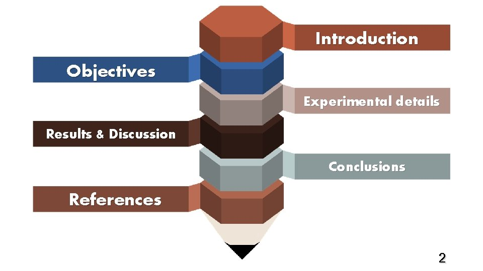 Introduction Objectives Experimental details Results & Discussion Conclusions References 2