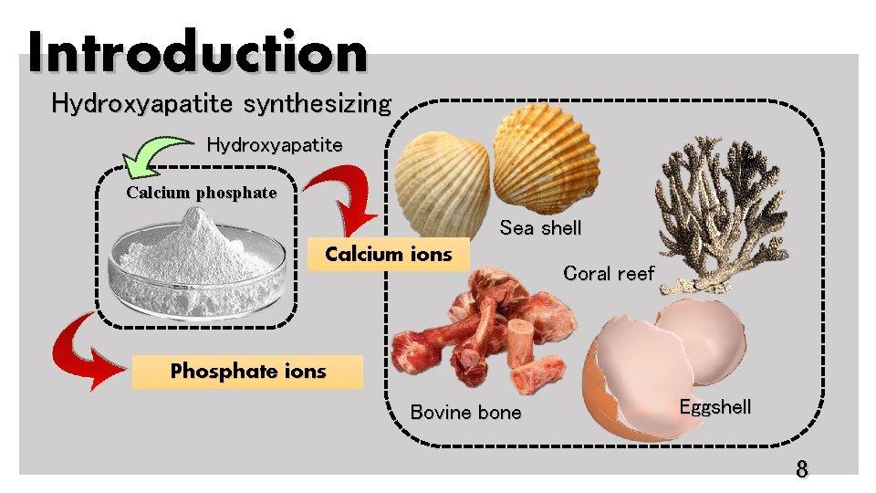 Introduction Hydroxyapatite synthesizing Hydroxyapatite Calcium phosphate Sea shell Calcium ions Coral reef Phosphate ions