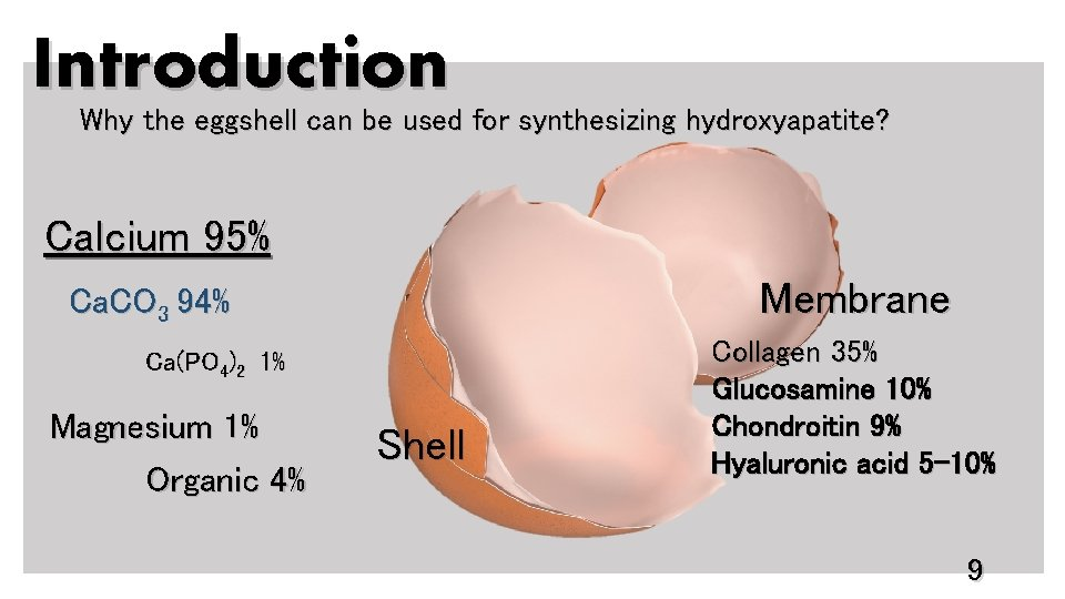 Introduction Why the eggshell can be used for synthesizing hydroxyapatite? Calcium 95% Membrane Ca.