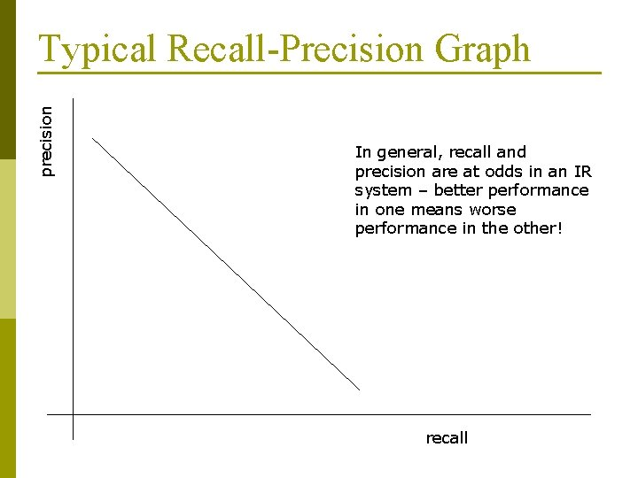 precision Typical Recall-Precision Graph In general, recall and precision are at odds in an