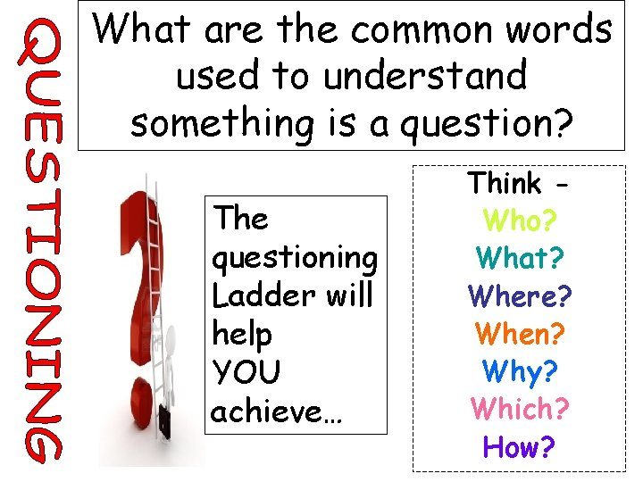 What are the common words used to understand something is a question? The questioning