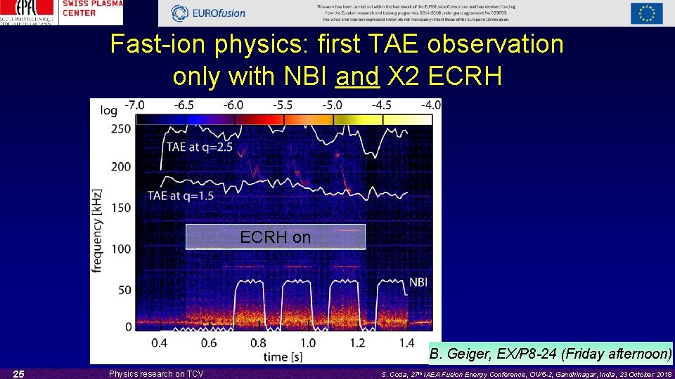 Fast-ion physics: first TAE observation only with NBI and X 2 ECRH on B.