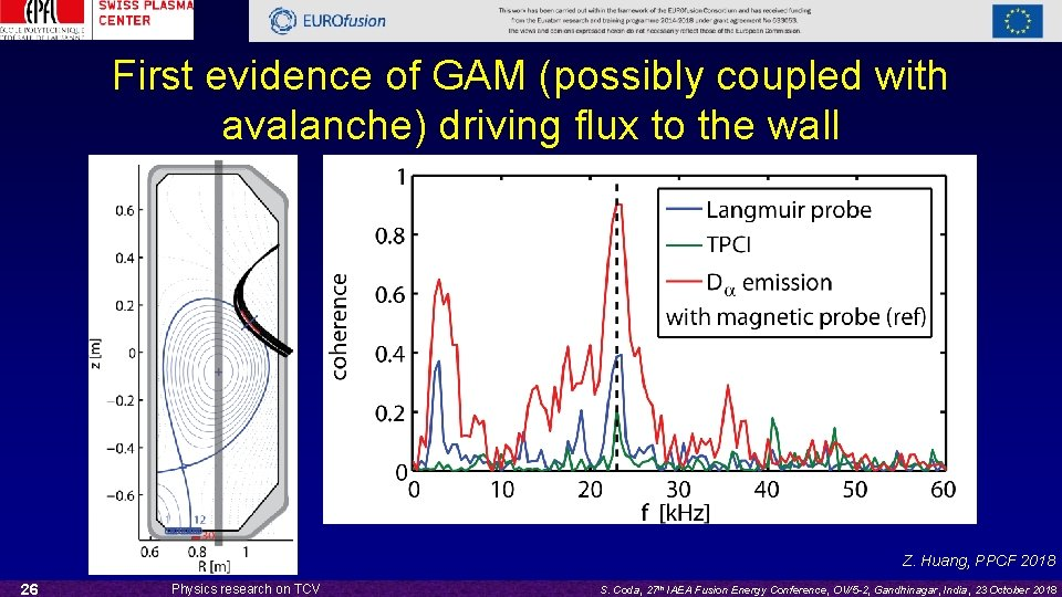 First evidence of GAM (possibly coupled with avalanche) driving flux to the wall Z.