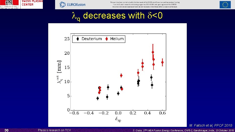 lq decreases with d<0 M. Faitsch et al, PPCF 2018 30 Physics research on