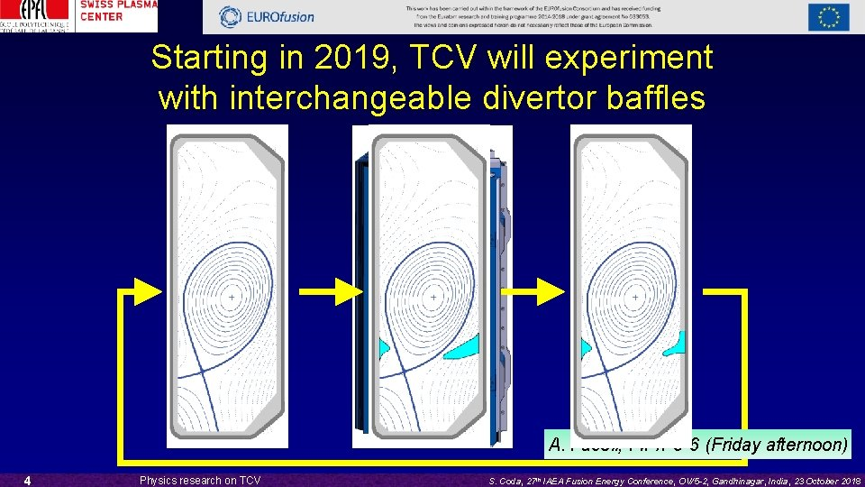 Starting in 2019, TCV will experiment with interchangeable divertor baffles A. Fasoli, FIP/P 8