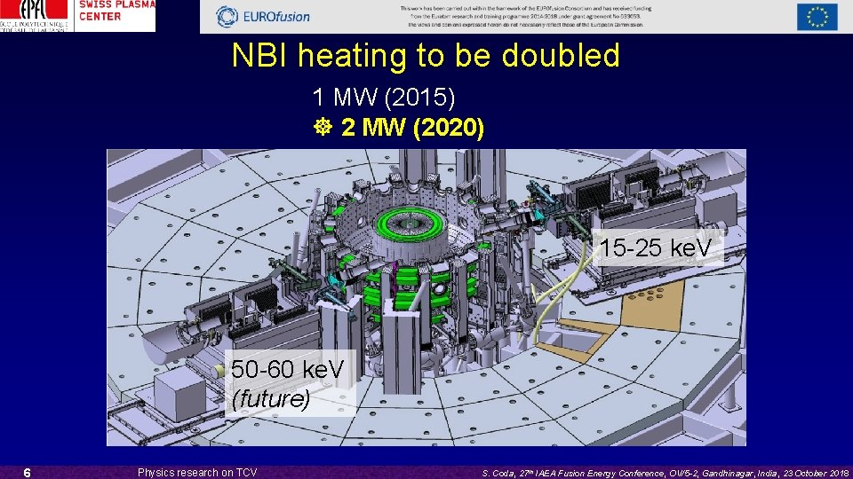 NBI heating to be doubled 1 MW (2015) 2 MW (2020) 15 -25 ke.