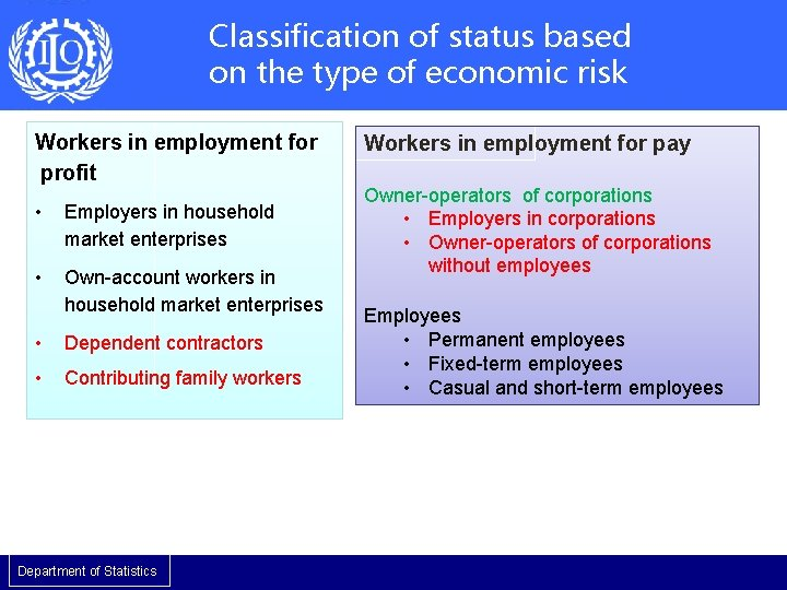Classification of status based on the type of economic risk Workers in employment for