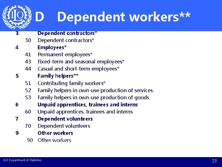 D Dependent workers** 3 Dependent contractors* 30 Dependent contractors* 4 Employees* 41 Permanent employees*