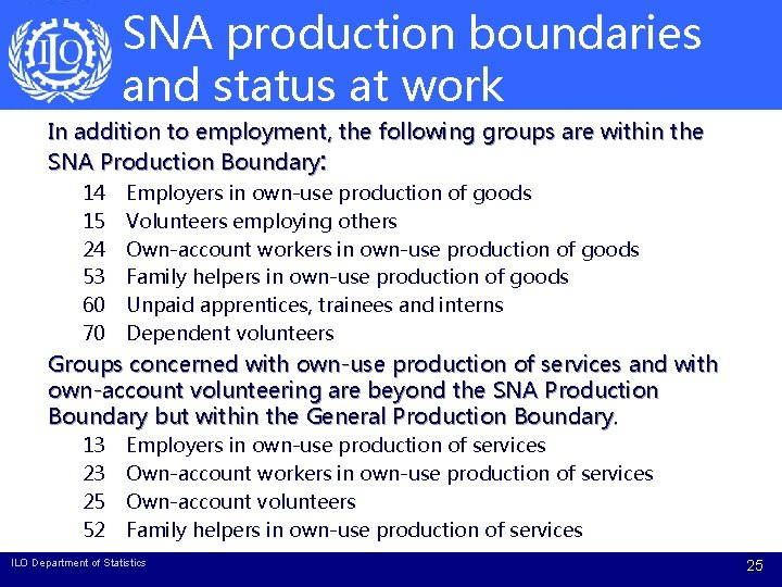 SNA production boundaries and status at work In addition to employment, the following groups