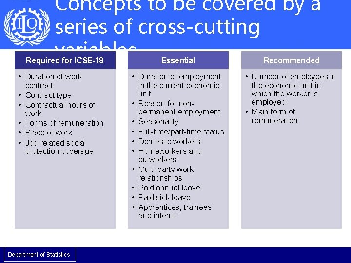 Concepts to be covered by a series of cross-cutting variables Required for ICSE-18 •