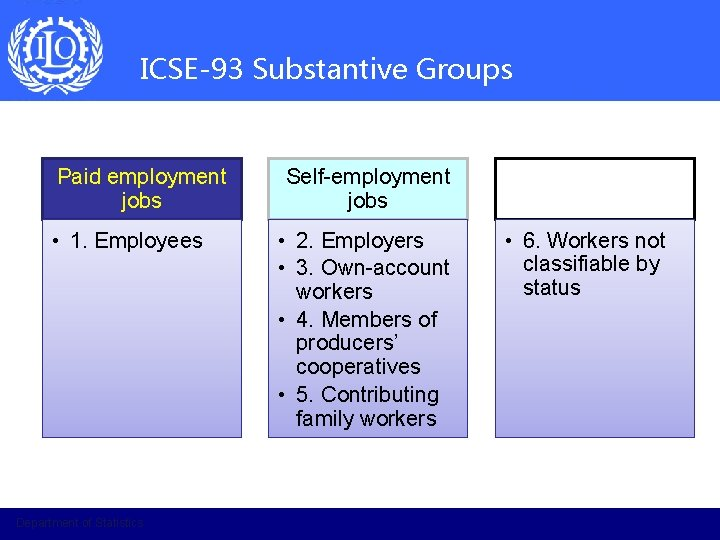 ICSE-93 Substantive Groups Paid employment jobs • 1. Employees Department of Statistics Self-employment jobs