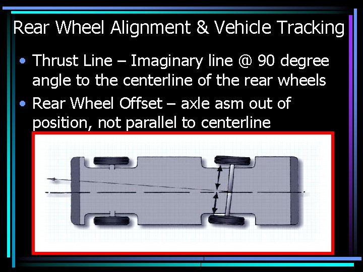 Rear Wheel Alignment & Vehicle Tracking • Thrust Line – Imaginary line @ 90