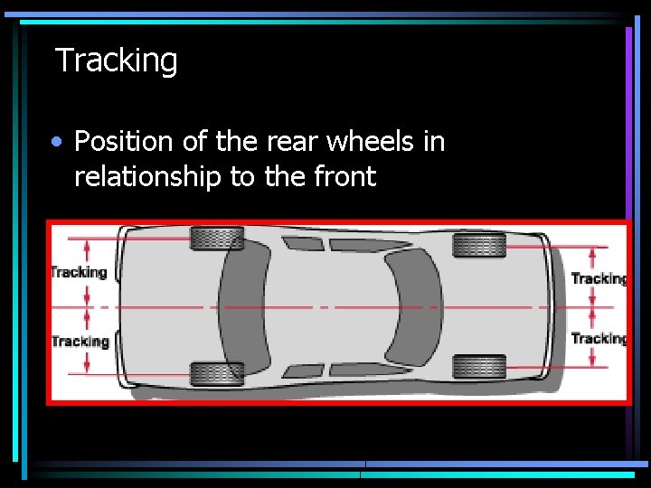Tracking • Position of the rear wheels in relationship to the front