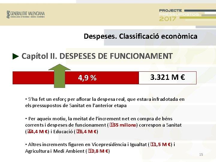 Despeses. Classificació econòmica ► Capítol II. DESPESES DE FUNCIONAMENT + 4, 9 % 3.
