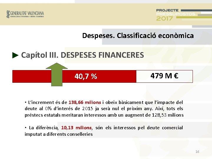 Despeses. Classificació econòmica ► Capítol III. DESPESES FINANCERES + 40, 7 % 479 M