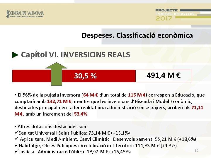 Despeses. Classificació econòmica ► Capítol VI. INVERSIONS REALS + 30, 5 % 491, 4