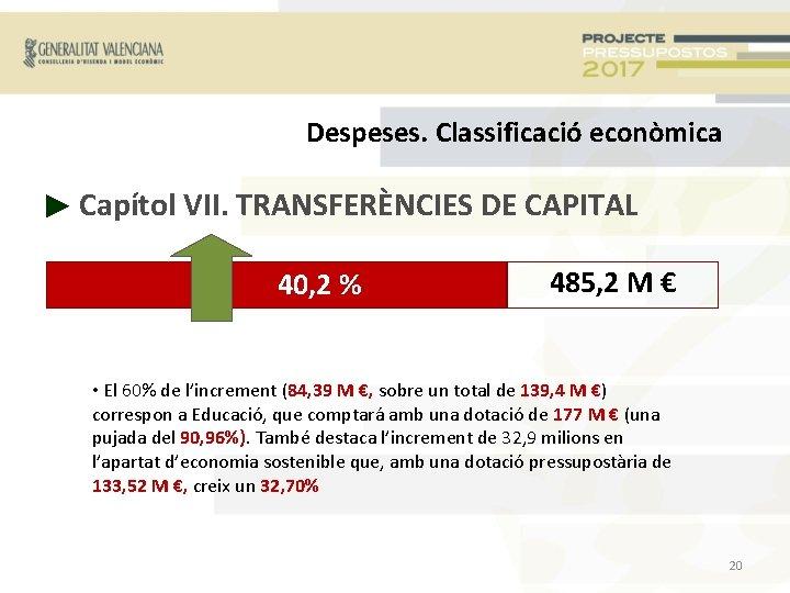 Despeses. Classificació econòmica ► Capítol VII. TRANSFERÈNCIES DE CAPITAL + 40, 2 % 485,
