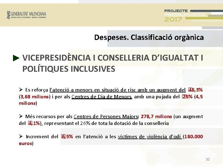 Despeses. Classificació orgànica ► VICEPRESIDÈNCIA I CONSELLERIA D'IGUALTAT I POLÍTIQUES INCLUSIVES Es reforça l'atenció