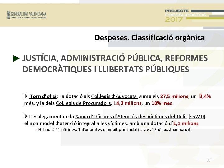 Despeses. Classificació orgànica ► JUSTÍCIA, ADMINISTRACIÓ PÚBLICA, REFORMES DEMOCRÀTIQUES I LLIBERTATS PÚBLIQUES Torn d'ofici: