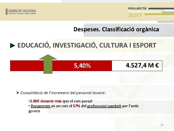 Despeses. Classificació orgànica ► EDUCACIÓ, INVESTIGACIÓ, CULTURA I ESPORT 5, 40% 4. 527, 4