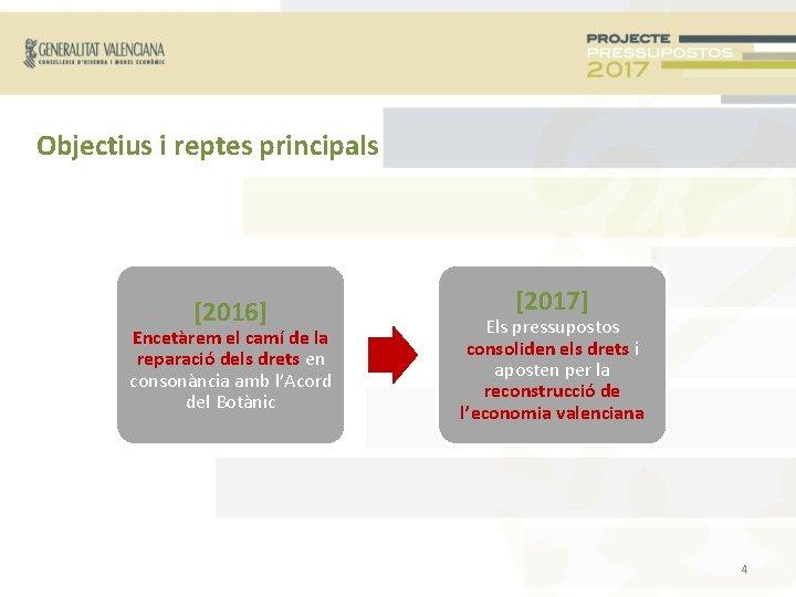Objectius i reptes principals [2016] Encetàrem el camí de la reparació dels drets en
