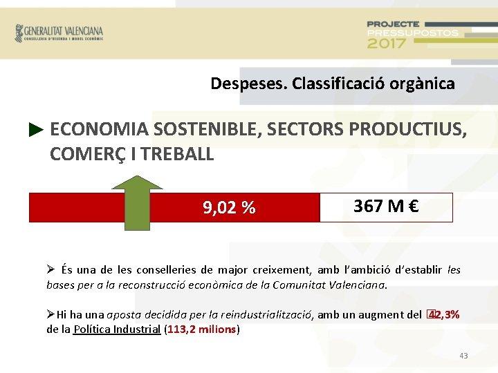 Despeses. Classificació orgànica ► ECONOMIA SOSTENIBLE, SECTORS PRODUCTIUS, COMERÇ I TREBALL 9, 02 %