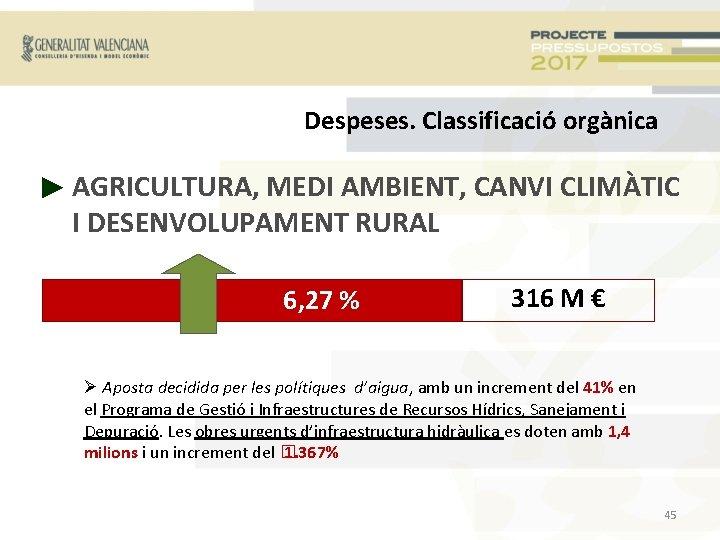 Despeses. Classificació orgànica ► AGRICULTURA, MEDI AMBIENT, CANVI CLIMÀTIC I DESENVOLUPAMENT RURAL 6, 27