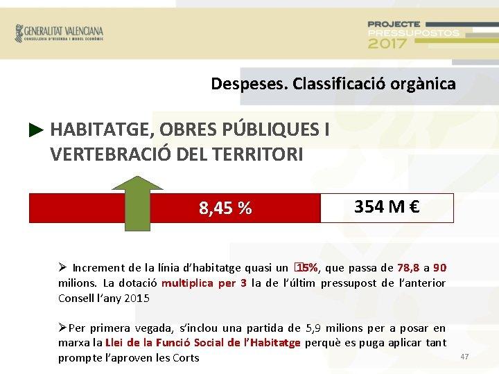 Despeses. Classificació orgànica ► HABITATGE, OBRES PÚBLIQUES I VERTEBRACIÓ DEL TERRITORI 8, 45 %