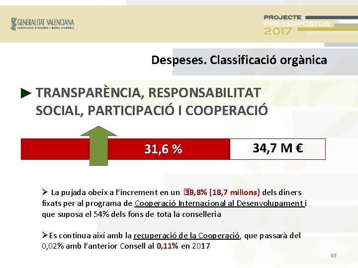 Despeses. Classificació orgànica ► TRANSPARÈNCIA, RESPONSABILITAT SOCIAL, PARTICIPACIÓ I COOPERACIÓ 31, 6 % 34,